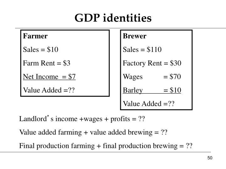 GDP identities