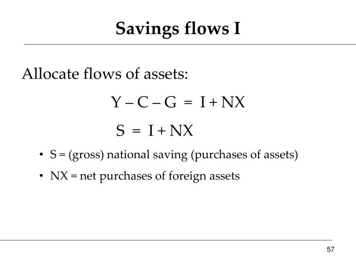 Savings flows I