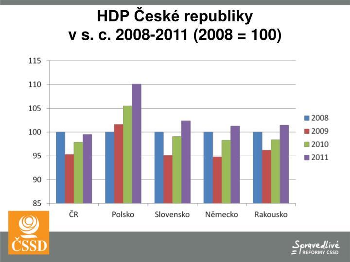 HDP České republiky