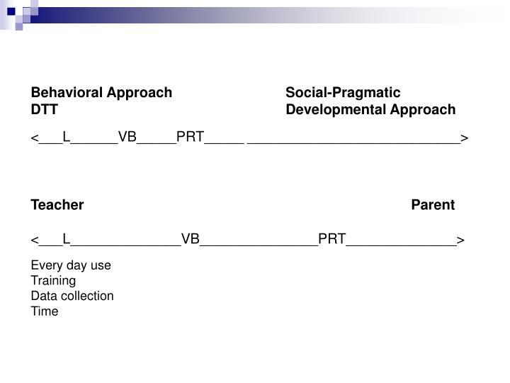 Behavioral ApproachSocial-Pragmatic
