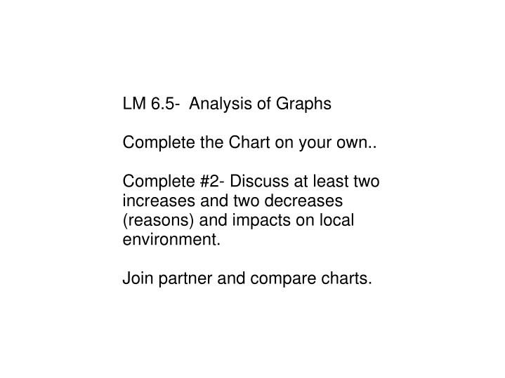 LM 6.5-  Analysis of Graphs