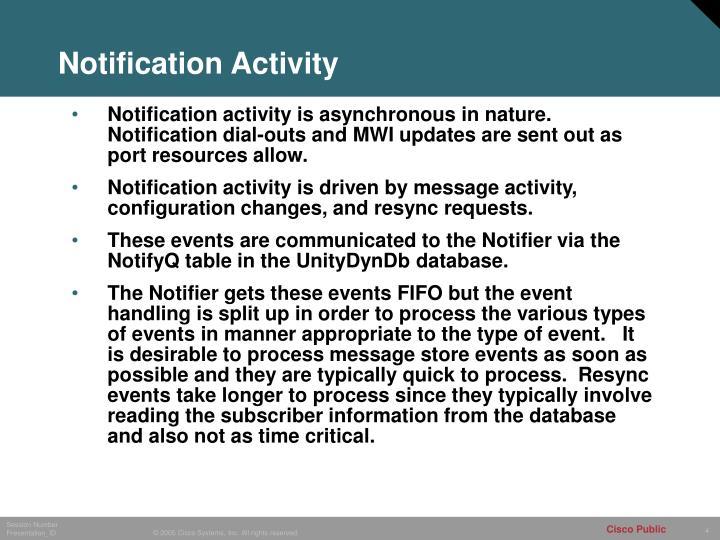 Notification Activity