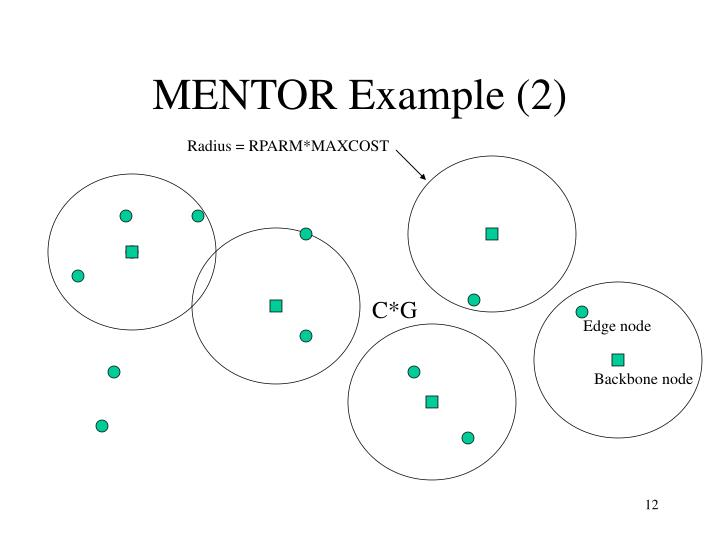 MENTOR Example (2)