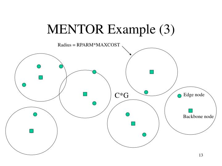 MENTOR Example (3)