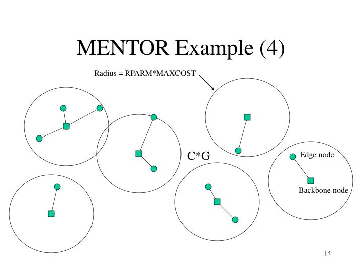 MENTOR Example (4)