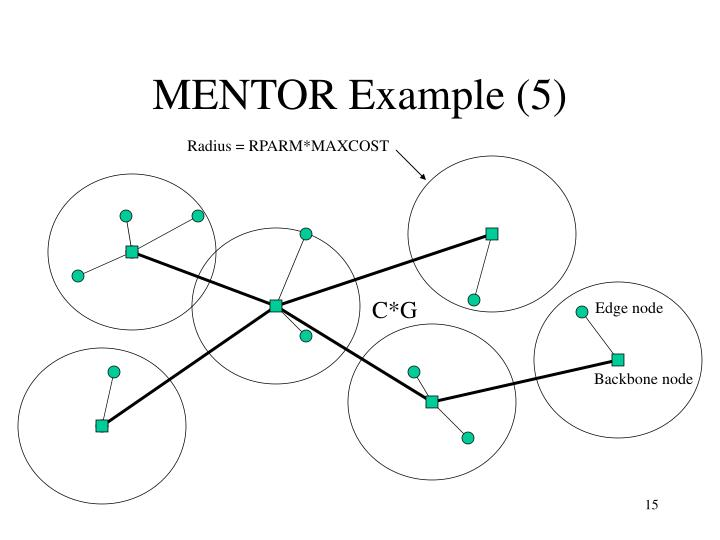 MENTOR Example (5)