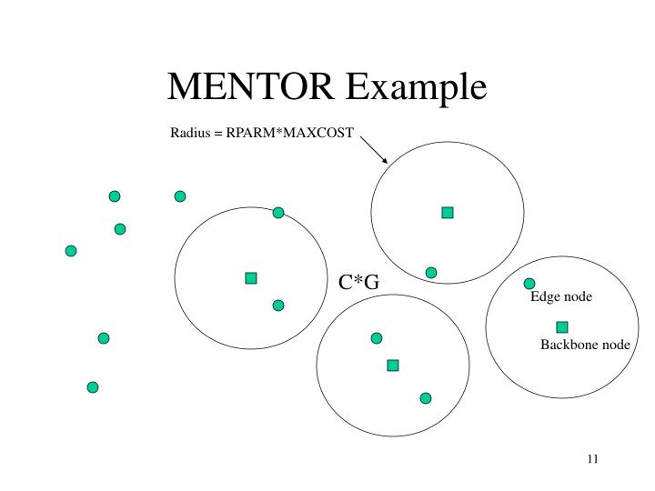 MENTOR Example