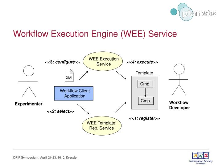 Workflow Execution Engine (WEE) Service