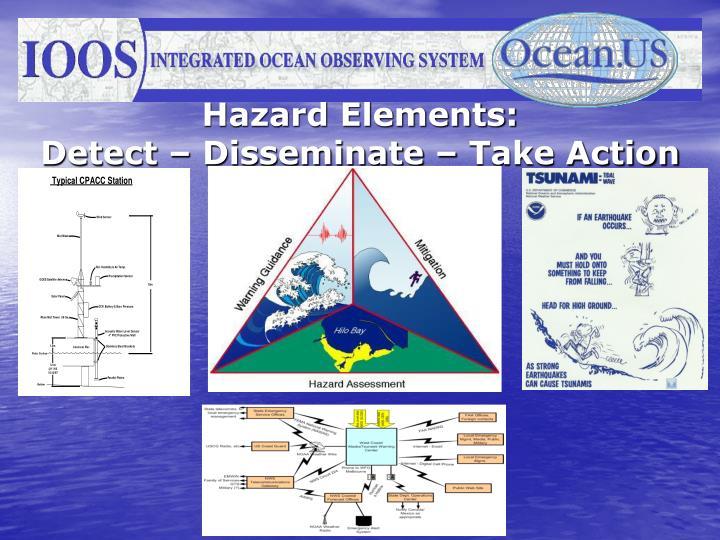 Hazard Elements: