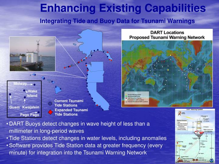 Enhancing Existing Capabilities