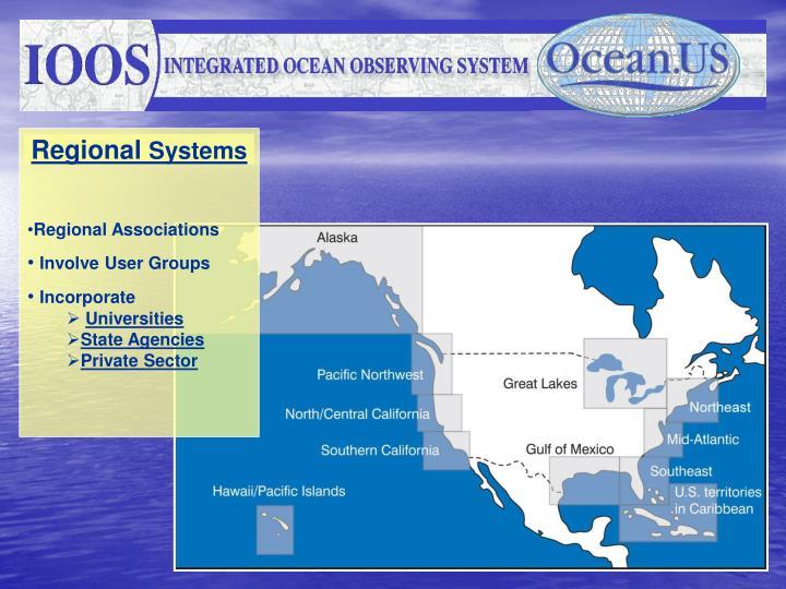 Regional Associations