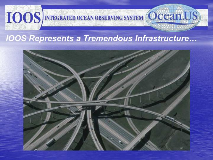 IOOS Represents a Tremendous Infrastructure…