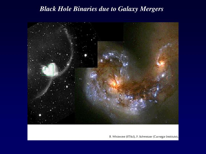 Black Hole Binaries due to Galaxy Mergers