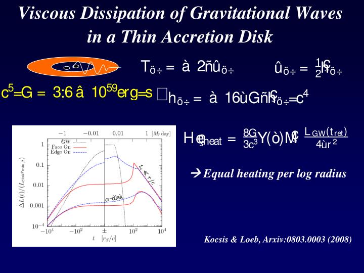 Viscous Dissipation of Gravitational Waves in a Thin Accretion Disk