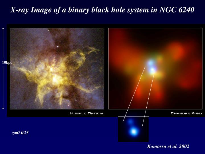 X-ray Image of a binary black hole system in NGC 6240