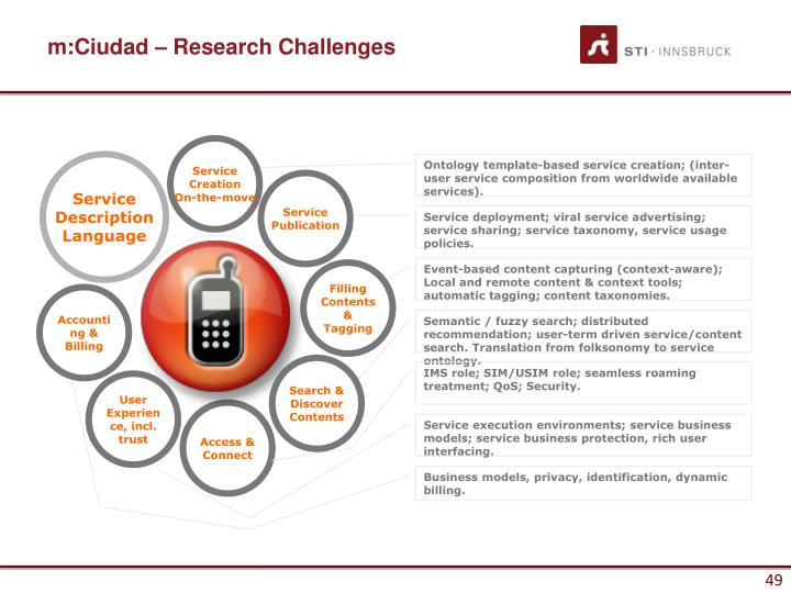 m:Ciudad – Research Challenges