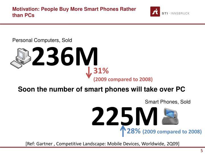 Motivation: People Buy More Smart Phones Rather than PCs