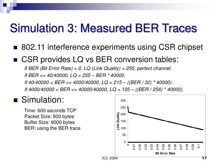 Simulation 3: Measured BER Traces