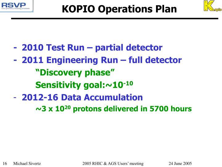 KOPIO Operations Plan