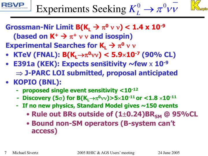 Grossman-Nir Limit