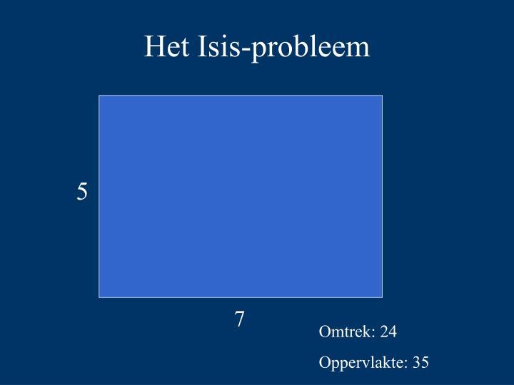 Het Isis-probleem