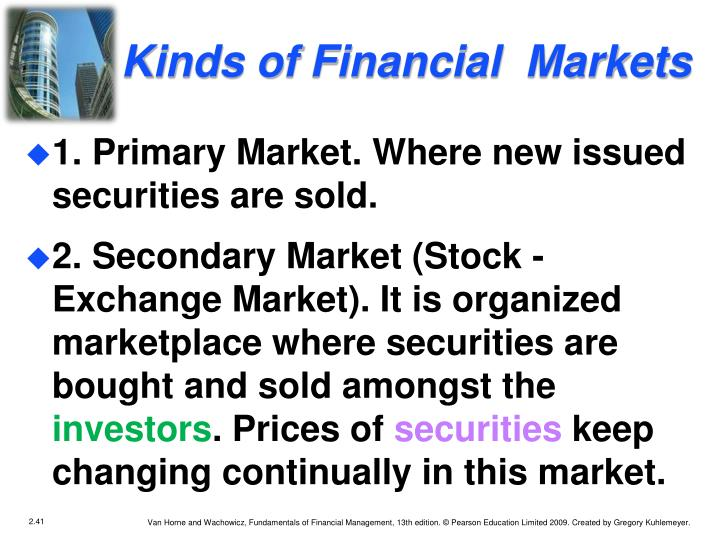 Kinds of Financial  Markets