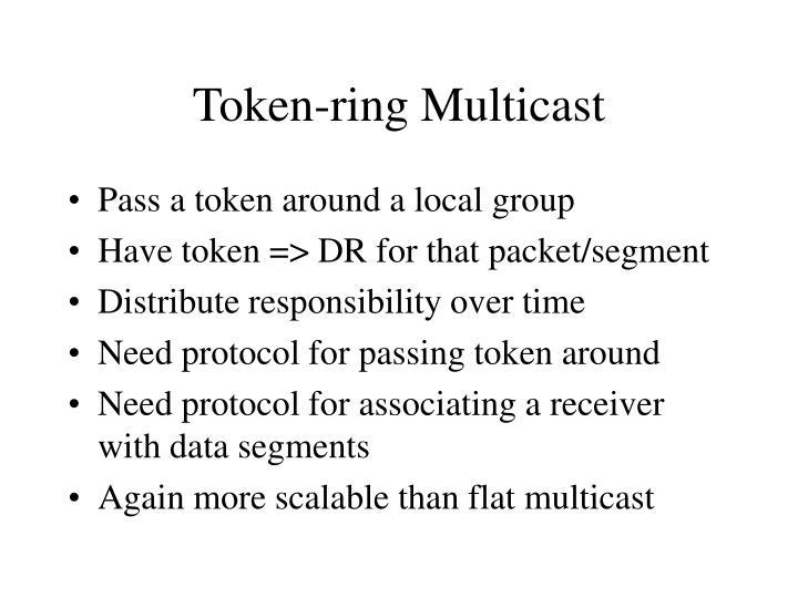 Token-ring Multicast