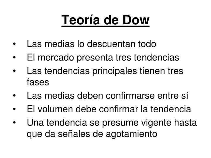 Teoría de Dow