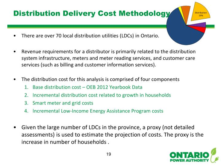 Distribution Delivery Cost Methodology