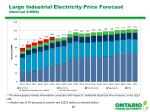 large industrial electricity price forecast nominal mwh