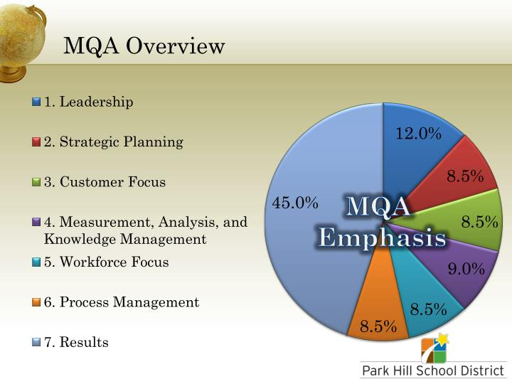 Mqa overview1