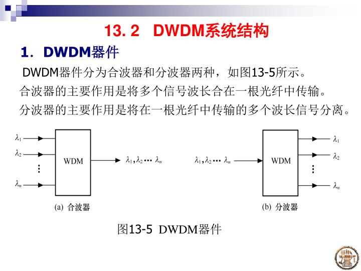 13. 2   DWDM