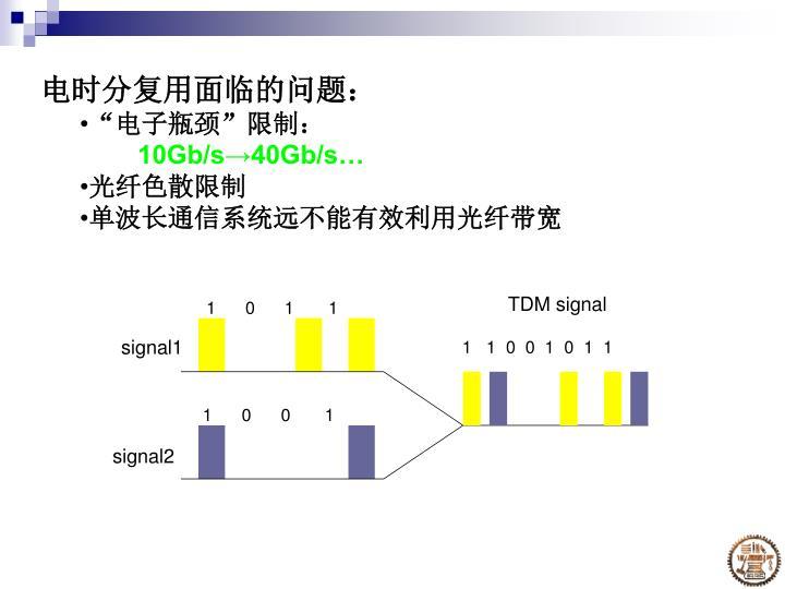 TDM signal