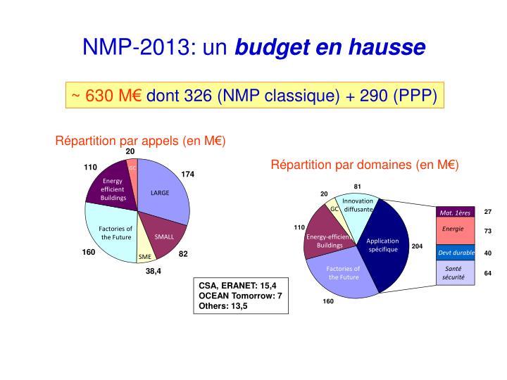 NMP-2013: un