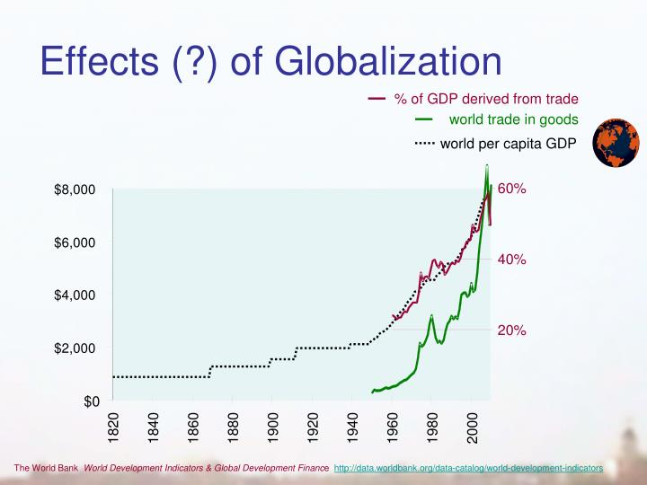 Effects (?) of Globalization