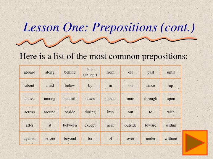 Lesson One: Prepositions (cont.)