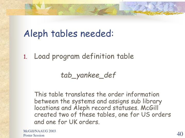 Aleph tables needed: