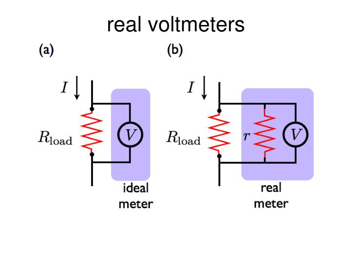 real voltmeters