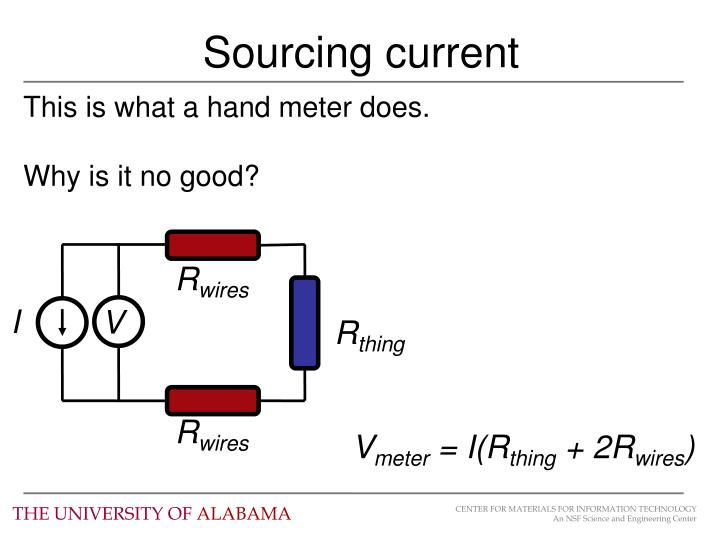Sourcing current