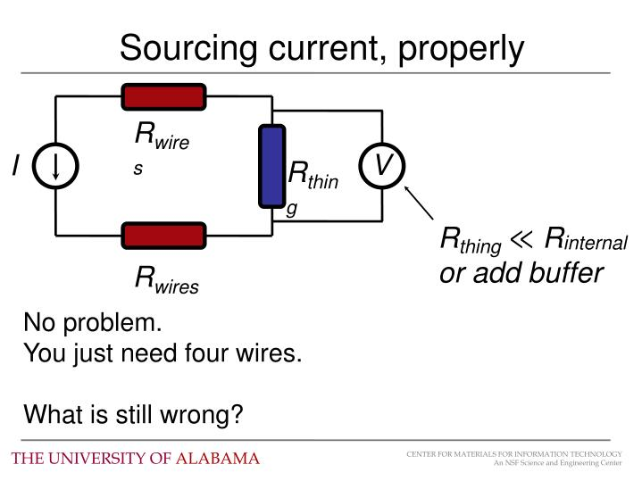 Sourcing current, properly