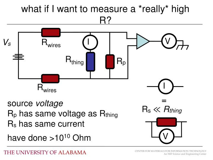 what if I want to measure a *really* high R?