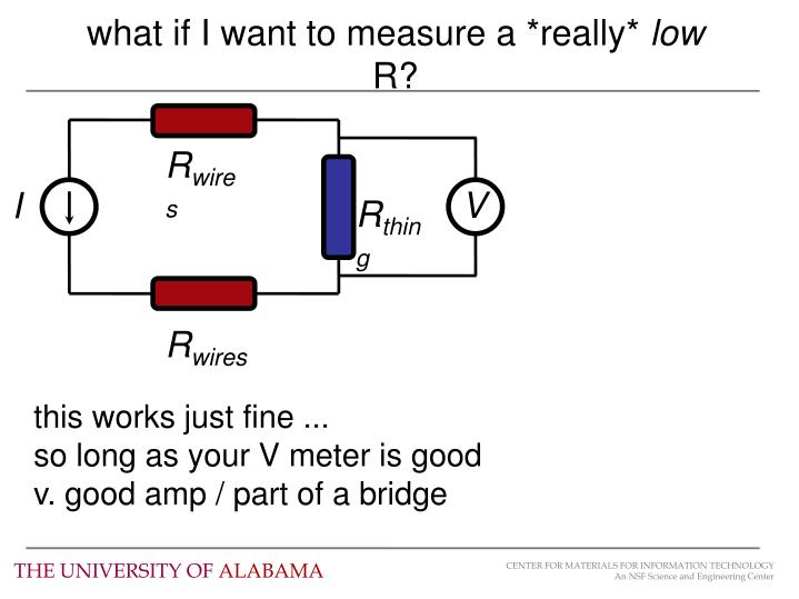 what if I want to measure a *really*