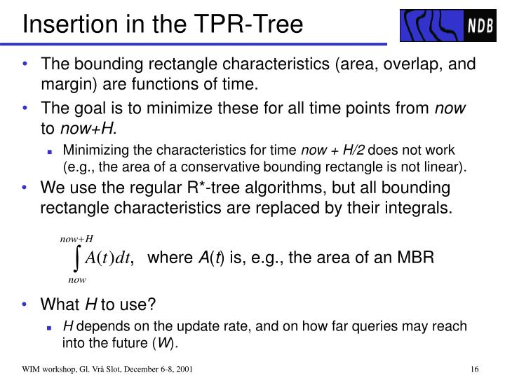 We use the regular R*-tree algorithms, but all bounding rectangle characteristics are replaced by their integrals.