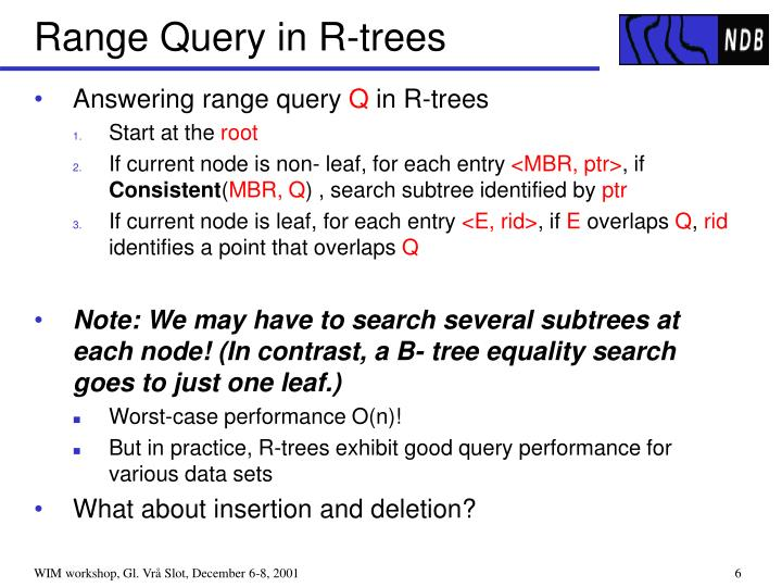 Range Query in R-trees
