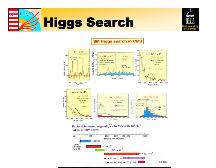 Higgs Search