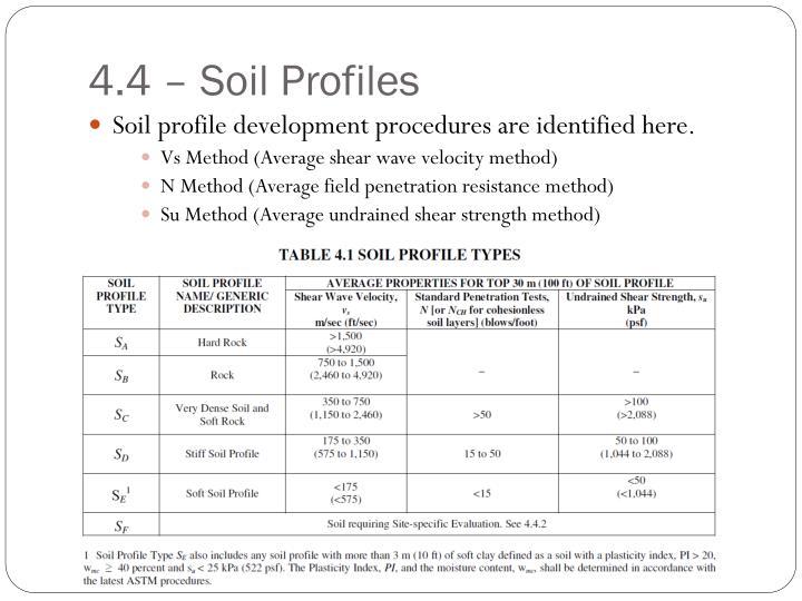 4.4 – Soil Profiles