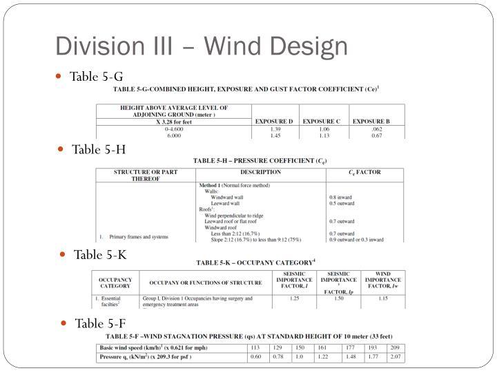 Division III – Wind Design