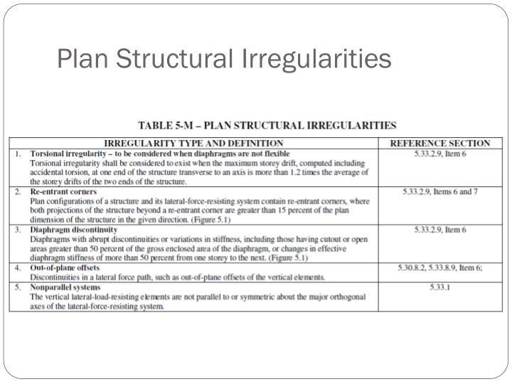 Plan Structural Irregularities