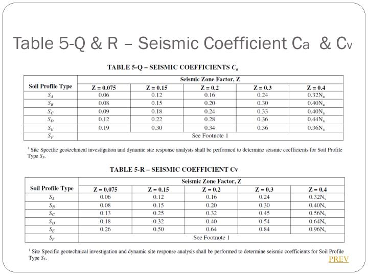 Table 5-Q & R – Seismic Coefficient C
