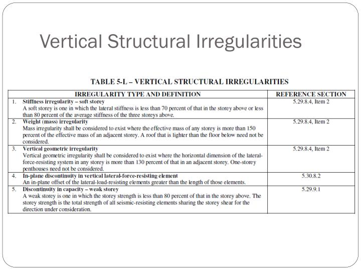 Vertical Structural Irregularities